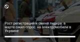 Рост регистраций и смена лидера: в марте ожил спрос на электромобили в Украине